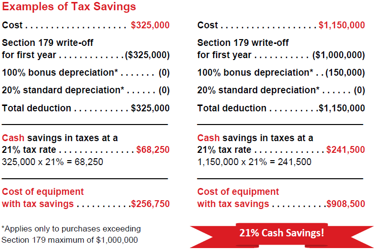 Examples of Tax Savings